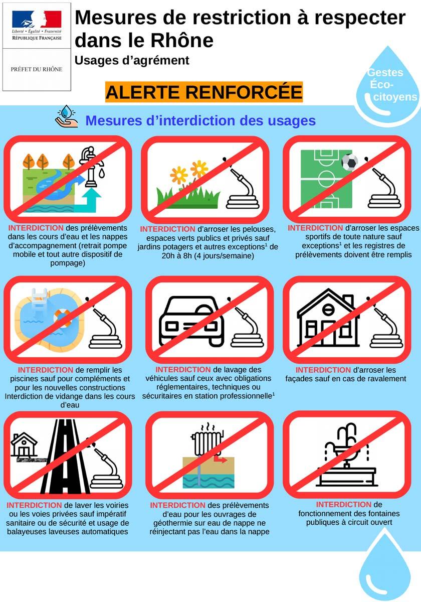 Mesures de restriction sur l'eau à respecter dans le Rhône