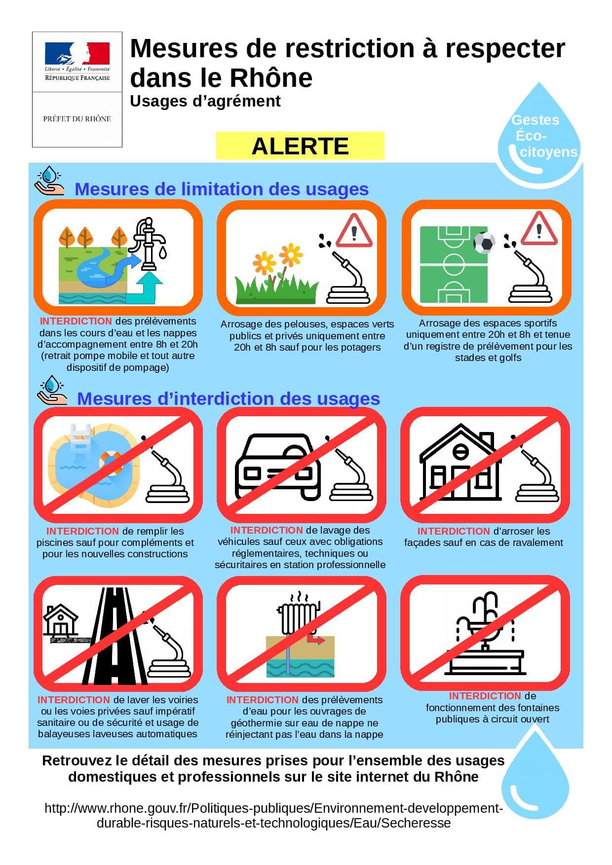 Fiche alerte sécheresse : les mesures à respecter à Vaulx-en-Velin